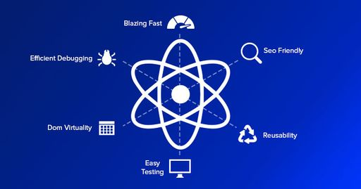 Why-ReactJS-Should-be-a-Perfect-Choice-for-Your-Next-Front-end-Application-Banner.jpeg