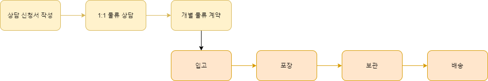 Untitled_Diagram_(1).png