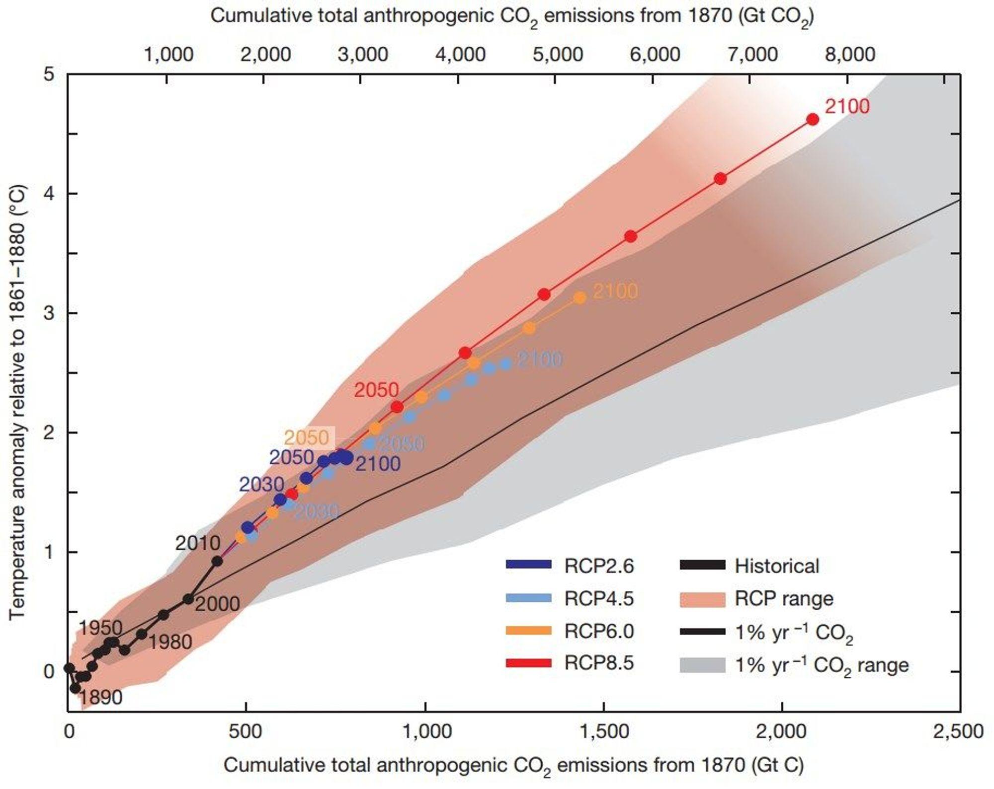 CO2-antropogenico.jpg