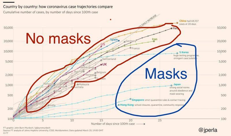 mask-and-no-mask.width-1920.jpg