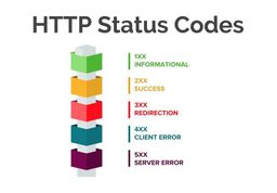 http-status-code.jpg