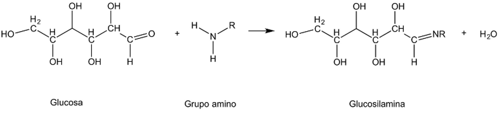 glucosa.png